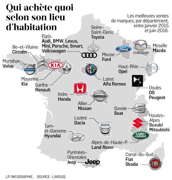 ventes de véhicules par département